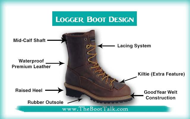 logger boots design
